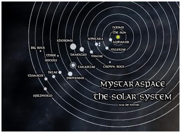 Mystara\'s Solar System Map